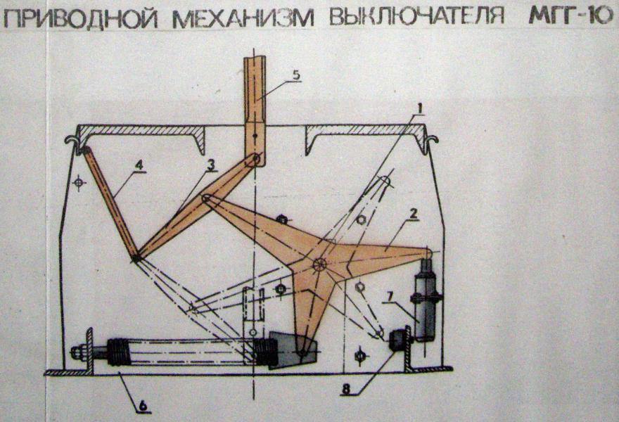 Приводной механизм выключателя МГГ-10