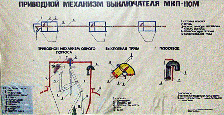 Приводной механизм выключателя МКП-110М