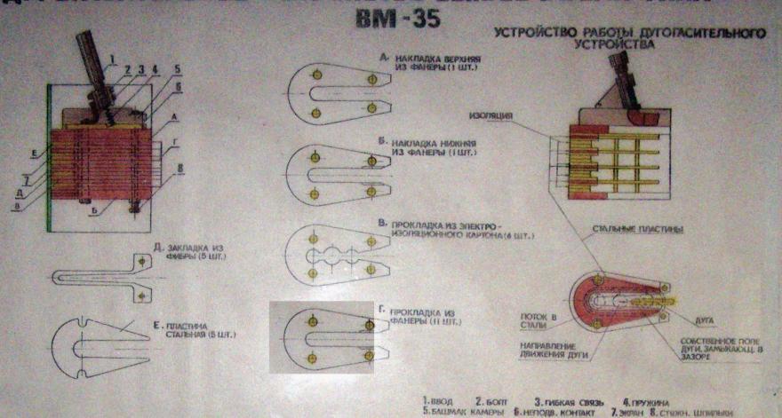 Дугогасительная камера ВМ-35