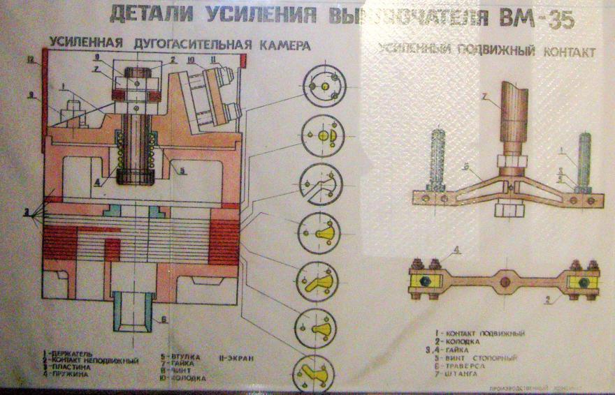 Детали усиления ВМ-35