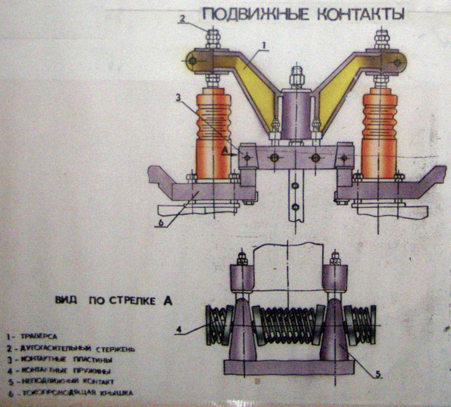 Подвижные контакты МГГ-10