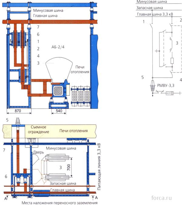 РУ - 3,3 кВ с выключателем