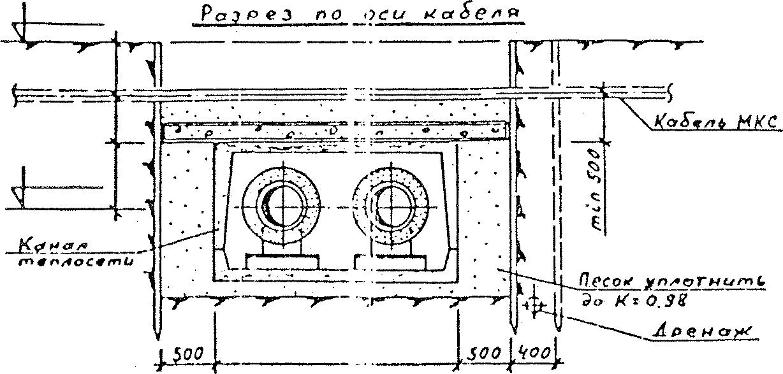 прокладка силовых кабелей при отрицательных температурах